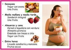 dieta para embarazadas con diabetes tratamiento gestacional