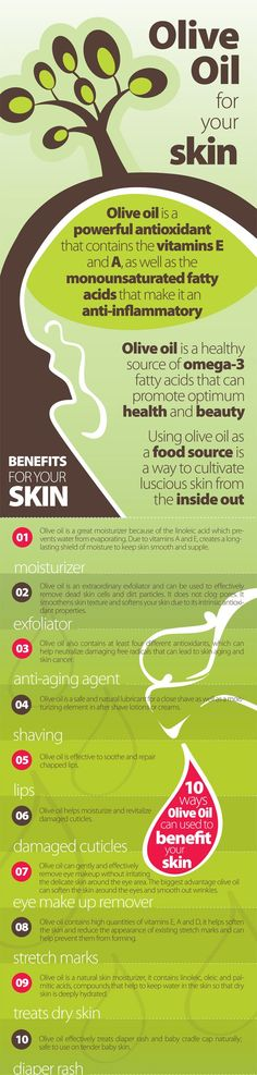 "Olive Oil for Your Skin [Infographic] This infographic, entitled ""Olive Oil for Your Skin"" illustrates the many benefits of using olive oil as part of a healthy skincare regiment. Olive oil has been prized as a natural beauty product for centuries by many cultures. Perhaps the best known were the Classical Greeks, who used it abundantly"