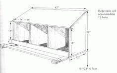 nesting box plan