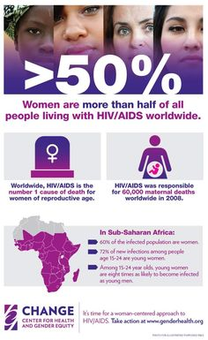 """""""Not Without Women"""" -- we need a gendered approach to HIV/AIDS. 72% of newly infected people in sub-Saharan Africa are girls. 72%! CHANGE: Center for Heath and Gender Equity."""