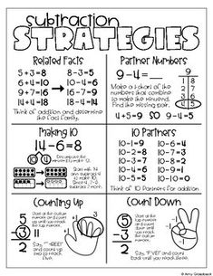 Anchor Chart Planogram Vol. 2 - Addition and. by Amy Groesbeck Kindergarten Anchor Charts, Math Anchor Charts, Fourth Grade Math, Second Grade Math, Addition And Subtraction, Addition Chart, Homeschool Math, Homeschooling, Subtraction Strategies