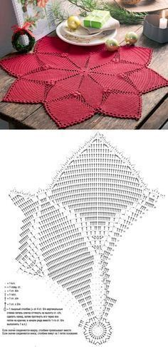 Crochet Patterns Lace This Pin was discovered by Cor Crochet Carpet, Crochet Home, Irish Crochet, Diy Crochet, Vintage Crochet, Crochet Crafts, Crochet Projects, Lace Knitting Patterns, Crochet Doily Patterns