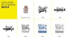 Evolución de la marca Nestlé