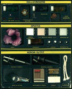 "Drug Identification kit (heroin ""outfit""?)"