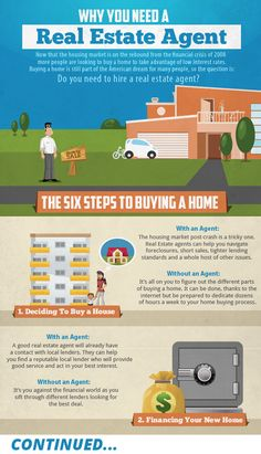 Why You Need a Real Estate Agent [INFOGRAPHIC]