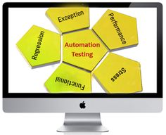 An Introduction to Software Automation Testing