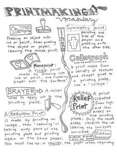 Here is a helpful handout for your printmaking vocabulary needs at the elementary and middle school level. You can also print it poster size on your school's poster maker. It is hand-drawn for that sketchbook feel.