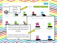 Class Dojo- behavioral management strategy
