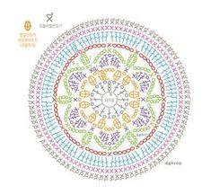 Hermosas mandalas en crochet, patrones fáciles y rápidos de elaborar