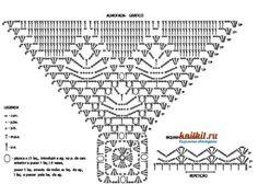 3 moldes para hacer Funda de cojín a crochetConMoldes.com Crochet Lace Edging, Throw Pillows, Crochet Doilies, Making Cushion Covers, Steaks, Carnation Bouquet