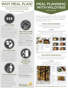 Meal Planning makes sense for so many reasons!  Wildtree - www.mywildtree.com/Tammy824713