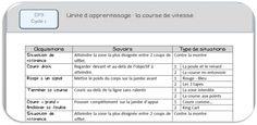 Trousse & cartable: Course de vitesse - cycle 2 -