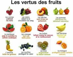 Les fruits et ses vertus