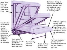 Murphy Bed Diagram - make any room a bedroom w/ a Murphy bed