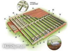 Backyard Decks: Build an Island Deck - Step by Step: The Family Handyman