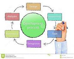 EXPERIENCE: Project sales process developer at Vaisala (GO / NO-GO process)