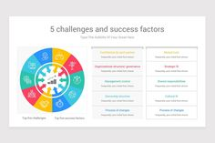 Contributing Factors PowerPoint Diagram Initial Fonts, Success Factors, Organizational Structure, Keynote Template, Color Themes, No Response, Challenges, Diagram, Templates