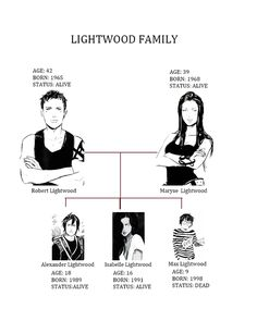 Lightwood family- Max and I were born the same year...weird....