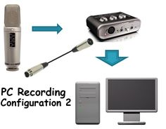 How to build a computer-based home recording studio that can produce pro quality at the lowest cost.