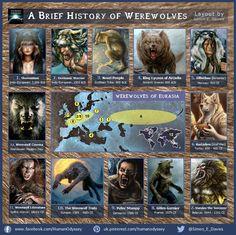Histoire des loup-garous