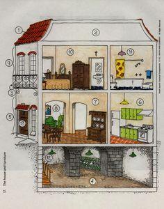 Spanish Vocabulary - Around the House / En la casa   Casa ...