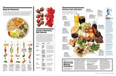 Men's Health Nutrition Issue