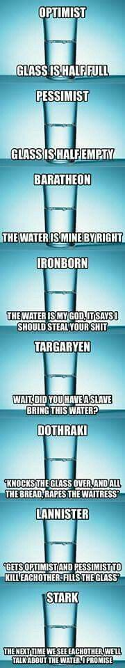 Gane of thrones glass of water