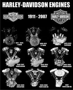 Motores H-D de 1911 a 2007