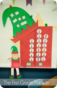 Elf Graphing