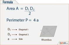 Rhombus Formulas Area Perimeter Geometry Shape Physics And