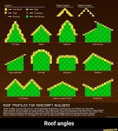 minecraft building ideas Roof angles popular memes on the site Minecraft Farmen, Casa Medieval Minecraft, Minecraft Welten, Minecraft Building Guide, Minecraft Mansion, Minecraft Cottage, Cute Minecraft Houses, Minecraft Houses Blueprints, Amazing Minecraft