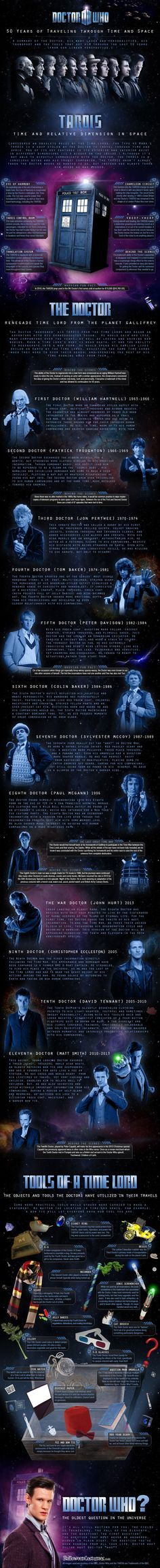 DOCTOR WHO Infographic - 50 Years of Traveling Through Time and Space
