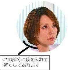 いつも、そのヘアスタイルが人気のある米倉涼子さん。 この10月から始まったテレビ朝日のドラマ「ドクターX、外科医・大門未知子」でも素敵なヘアスタイルを見せてくれています。 ウプスでも、またまたオーダーの高いヘアになっているので、このスタイルのポイントについて書いていきたいと思います。  ドクターXの第1作の時の米倉さんの髪型は、レイヤーの入ったミディアムスタイルでした。1年前のやはりこの時期に放送されていたのですが、この時のスタイルは写真の様な少し長めの髪型で前髪からサイドにかけての段が特徴的でした。 一年前の大門未知子↓   で、今年の大門未知子はあごラインでサッパリとカットしたボブスタイルです。↓    でも、ただのボブではありませんぞ!ボブの下のラインから約毛先3cmほど段を入れたレイヤーボブです。 レイヤーを毛先に入れる効果は、パツンとなる毛先に表情を出して見た雰囲気に軽さと動きを出す効果があります。   そして、レイヤーを入れることでスタイルに丸みも出せるので女性らしさも出す事が出来ます。…