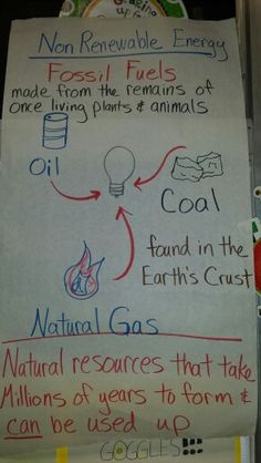 Science Fossil Fuel anchor chart.  Great for 5th grade STAAR review.