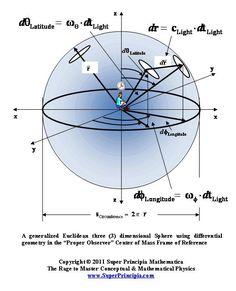 Mesoamerican astronomy essay