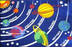 solar system diorama project   solar system