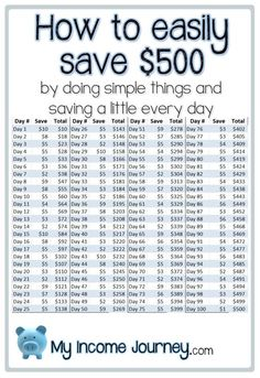 How to easily save $500 by doing simple things and saving a little every day