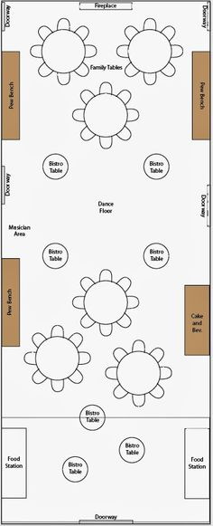 Wedding planning designing reception room layout for Wedding reception layout