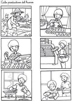 Löytyi täältä: picasaweb.google.com Sequencing Pictures, Sequencing Cards, Story Sequencing, English Activities, Educational Activities, Preschool Activities, Writing Skills, Writing Prompts, Picture Composition