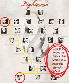 This is the Lightwood family tree. It shows that Alec is a descendant of Gabriel Lightwood and Cecily Herondale. Jace is a descendant of Will Herondale and Tessa Gray, so this would make Jace and Alec distant cousins of sorts.