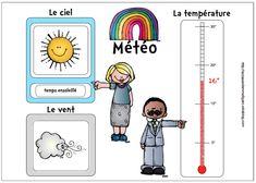 Météo - La classe de Mme Figaro