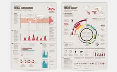 Malaria Information Design Posters, by Tanya Test