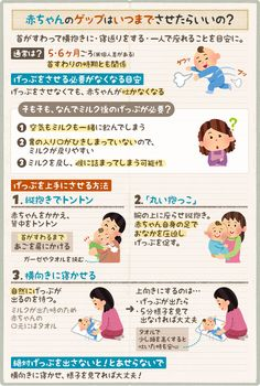赤ちゃんのげっぷはいつまで?授乳後にげっぷをさせる理由 - ベビリナ Baby Care Tips, Nicu, Baby Design, Caregiver, Childcare, Baby Kids, Maternity, Baby Ideas, Child Care