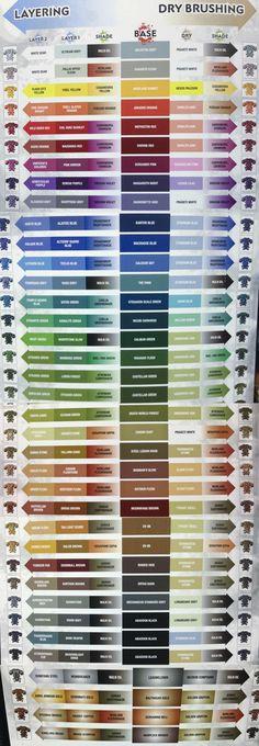 Official Citadel Color Chart : Warhammer40k