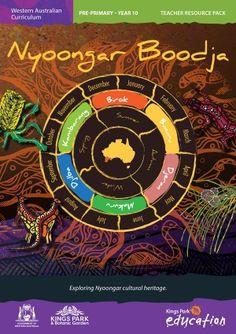 Nyoongar Boodja program Aboriginal Art Symbols, Aboriginal Art For Kids, Aboriginal Dreamtime, Aboriginal Education, Indigenous Education, Aboriginal Culture, Naidoc Week Activities, Seasons Activities, First Year Teaching