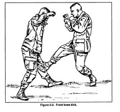 If you are interested in Krav Maga but not sure whether to get a professional training in it, these answers to Frequently Asked Questions about this self defense system would help you make up your mind. Krav Maga as a clos Krav Maga Self Defense, Self Defense Moves, Self Defense Martial Arts, Martial Arts Training, Krav Maga Techniques, Martial Arts Techniques, Self Defense Techniques, Learn Krav Maga, Ju Jitsu