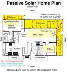 winter plan... example of passive solar house plan designed and built by elaine meinel supkis 2000 ~ culture of lifestyles... detailed explanation in the article #SolarHomePlans
