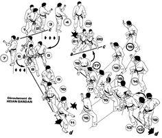 Le Samouraï: Section Karaté Shotokan Kata Shotokan, Shotokan Karate, Krav Maga, Okinawa, Karate Kata, Martial Arts Techniques, Martial Arts Training, Street Fights, Ancient China