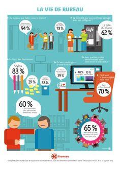 #Productivite #Work C'est ça, la vie de #bureau.