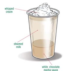 Starbucks | Hot_Beverages | White Hot Chocolate  . . . makes my eyes roll to the back of my head good.